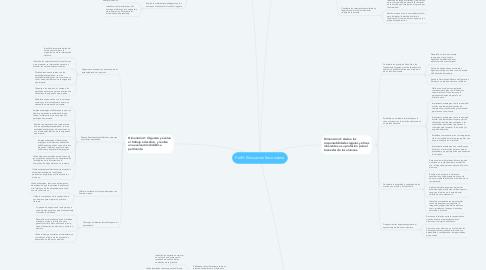 Mind Map: Perfil: Educación Secundaria