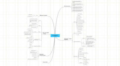 Mind Map: Vi bruger biologien - 8. klasse