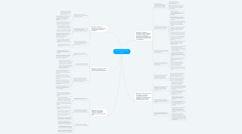 Mind Map: Perfil: Educación Media Superior
