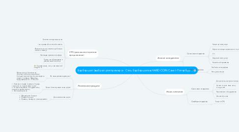 Mind Map: Барбершоп (выбрал для примера -  Сеть барбершопов HARD COIN Санкт-Петербург )