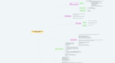 Mind Map: หน่วยการเรียนรู้ที่ 1 คอมพิวเตอร์แสนกล ชั้นประถมศึกษาปีที่ 2