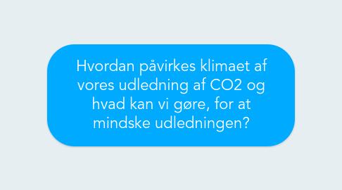 Mind Map: Hvordan påvirkes klimaet af vores udledning af CO2 og hvad kan vi gøre, for at mindske udledningen?