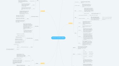 Mind Map: TEATRO E COMEDIA GREGA