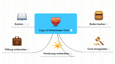 Mind Map: Copy of Schokoladen-Torte