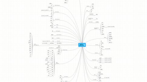 Mind Map: Python __underscore__