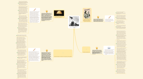 Mind Map: U.S Involvement in WWII