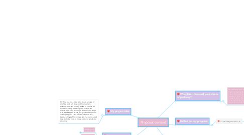 Mind Map: Proposal context
