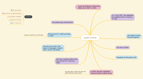 Mind Map: queen victoria
