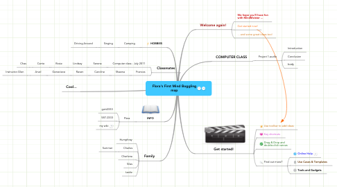 Mind Map: Flora's First Mind Boggling map