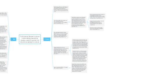 Mind Map: Controverse: Mensen met een verstandelijke beperking moeten verplicht worden om de anticonceptiepil te nemen.