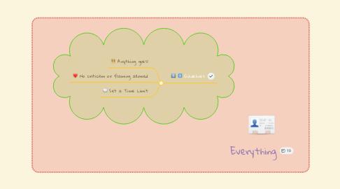 Mind Map: Everything