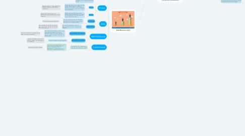 Mind Map: Sociedad, estructura y cambio social