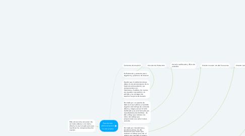 Mind Map: Fuente de alimentación Conmutada