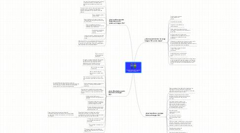Mind Map: Transformaciones de la prácticadocente al Integrar TIC