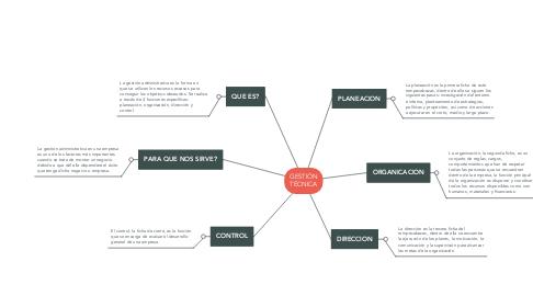 Mind Map: GESTIÓN TÉCNICA