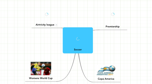 Mind Map: Soccer