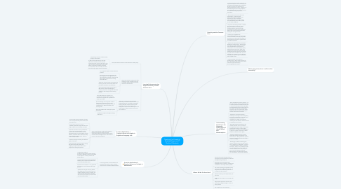 Mind Map: Teaching For Creativity  Reading Response #1 Sharline Dababneh