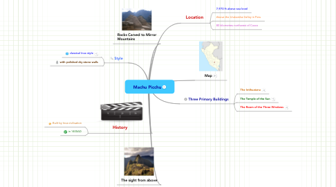 Mind Map: Machu Picchu