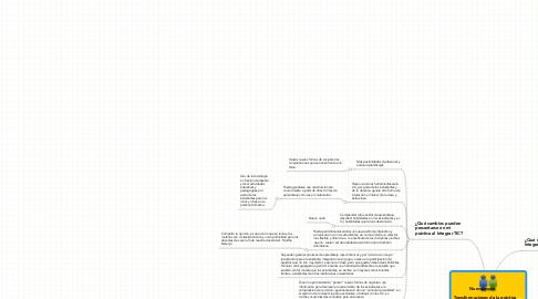 Mind Map: Transformaciones de la práctica docente al Integrar TIC