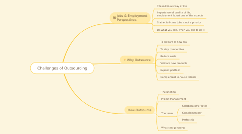 Mind Map: Challenges of Outsourcing