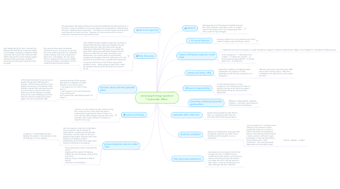 Mind Map: social psychology question 1 bystander effect.