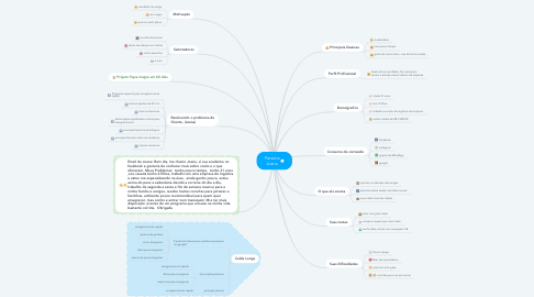 Mind Map: Persona Joana