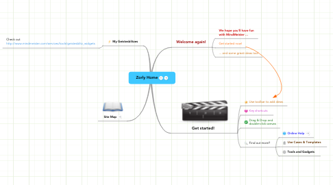 Mind Map: Zorly Home