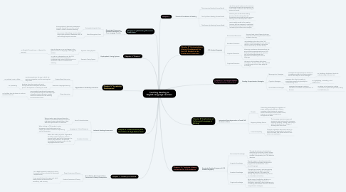 Mind Map: Teaching Reading to English Language Learners