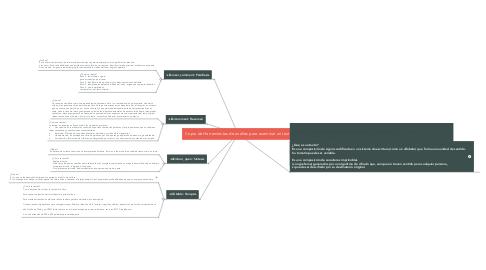 Mind Map: Copia de Herramientas de análisis para examinar un texto