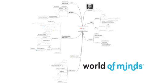 Mind Map: Svante Paabo