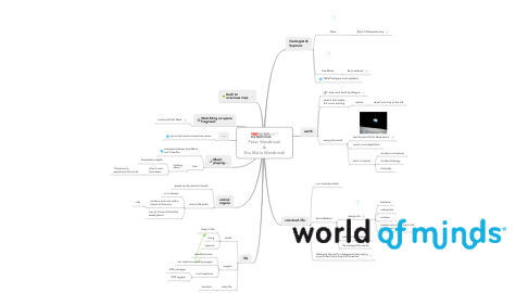 Mind Map: Peter Westbroek & Eva Maria Westbroek