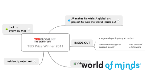 Mind Map: TED Prize Winner 2011