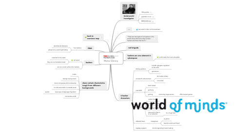Mind Map: Misha Glenny