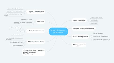 Mind Map: Work-Life Dilemma entkommen