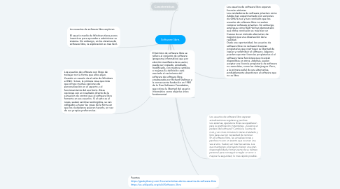 Mind Map: Software libre.