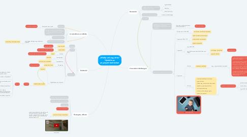 """Mind Map: """"Média-szöveg-értés"""" Újmédia az anyanyelvtanításban"""