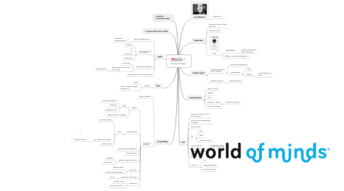 Mind Map: Pamela Meyer