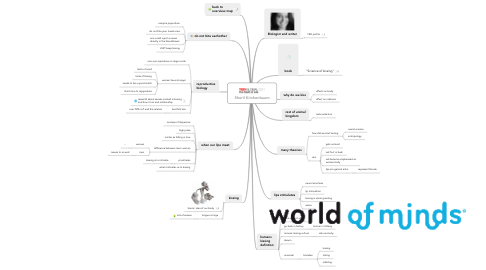 Mind Map: Sheril Kirshenbaum