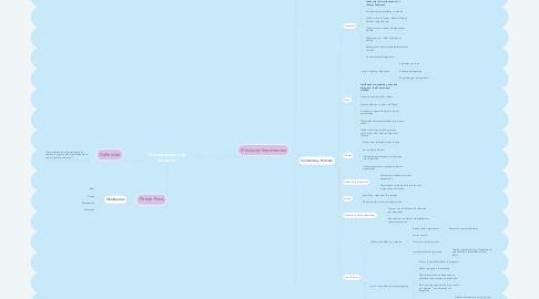 Mind Map: Presentaciones de Impacto