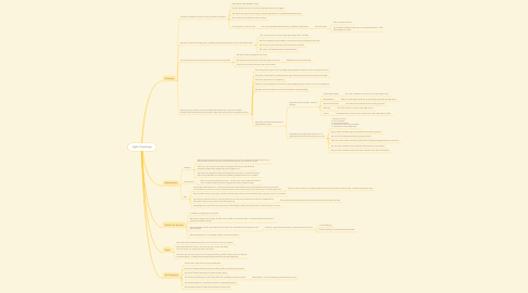 Mind Map: Agile Cheatmap