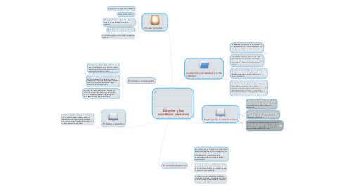 Mind Map: Sócrates y los Socráticos  menores