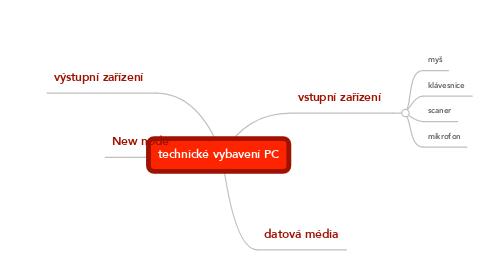 Mind Map: technické vybavení PC