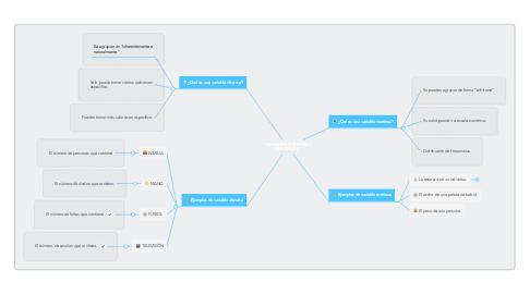 """Mind Map: """"VARIABLES DISCRETAS Y CONTINUAS."""""""