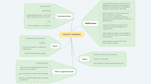 Mind Map: TALENTO HUMANO