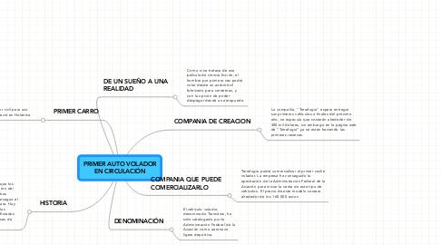 Mind Map: PRIMER AUTO VOLADOR EN CIRCULACIÓN