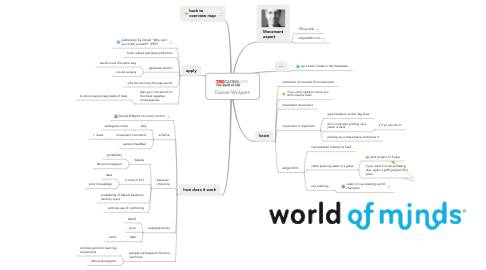 Mind Map: Daniel Wolpert