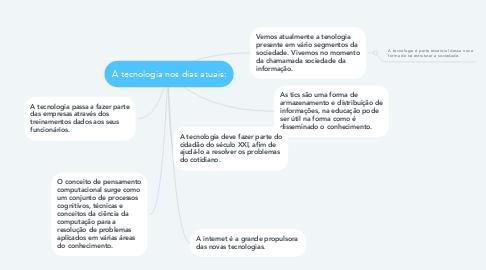 Mind Map: A tecnologia nos dias atuais: