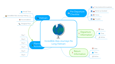 Mind Map: Incredible Asia Journeys Ha Long Vietnam