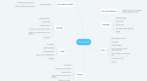 Mind Map: houtblazers