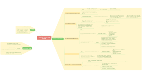 Mind Map: MAJOR OF EXTINCTION PERIOD